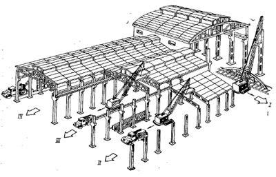 монтаж конструкцій промислової будівлі